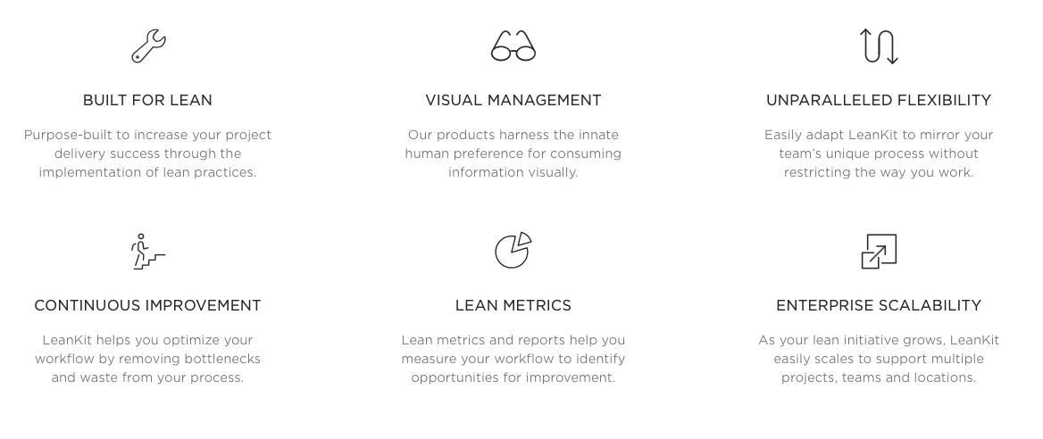 lean yazılım lean yönetim