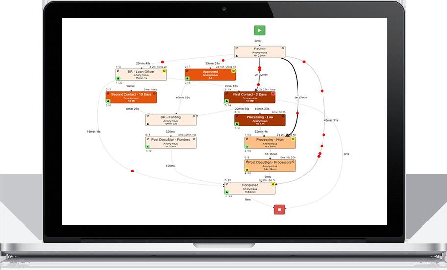 süreç-animasyonu-süreç-model-canlandırma-animation