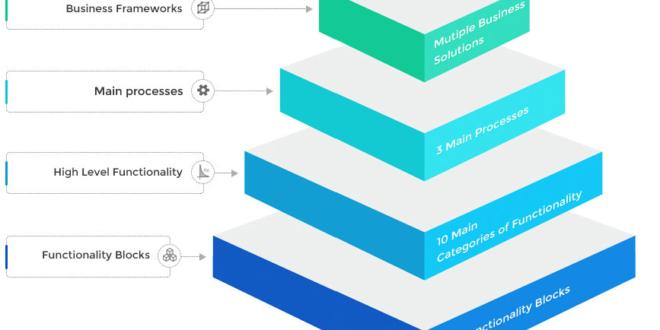 corporater_business_management_platform-1-1