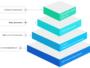 CORPORATER Kurumsal Performans Yönetim Platformu